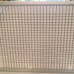 whiteboard-custom-gridlines-graphics